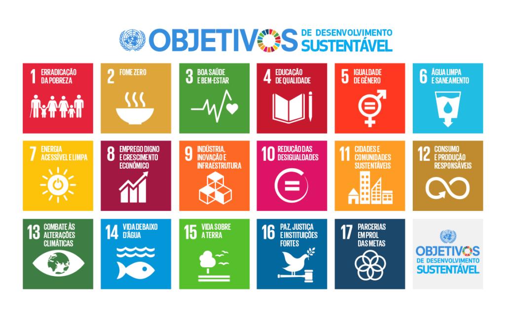 OS ODS da ONU prevê o saneamento básico no mundo