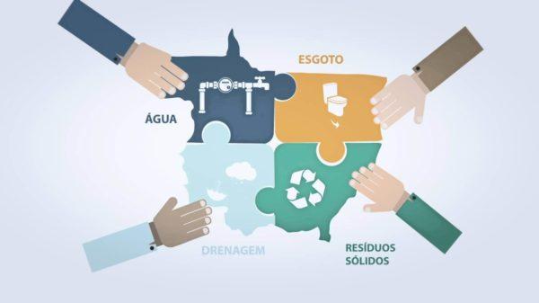 Os quatro serviços do Saneamento Básico