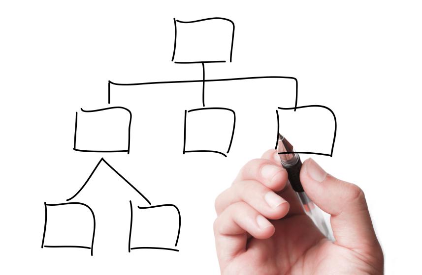Metodologia de Implantação - Mapeamento de processos